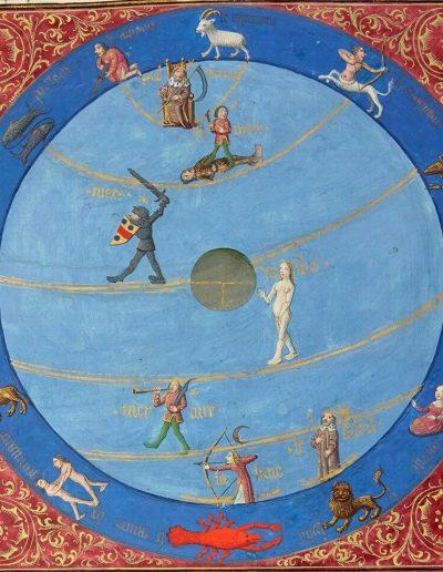 El Zodiaco y los Planetas - 1480